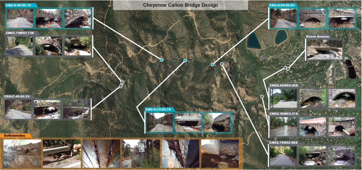 North Cheyenne Cañon Bridge Replacement Project | Colorado