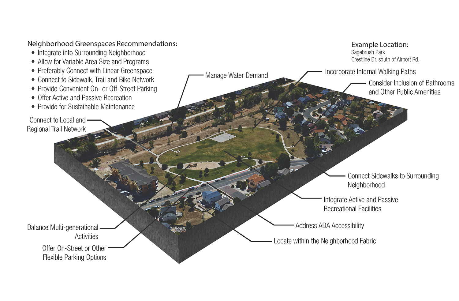 map showing neighborhood greenspace recommendations