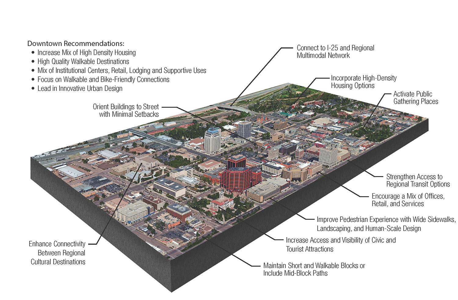 map showing downtown recommendations