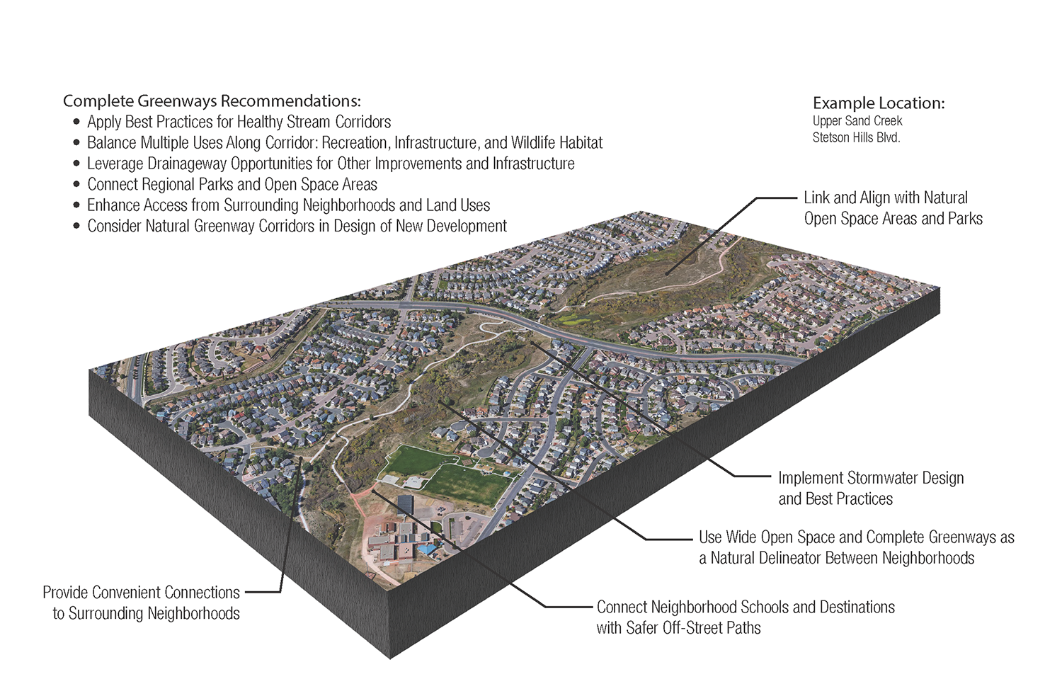 map showing complete greenways recommendations
