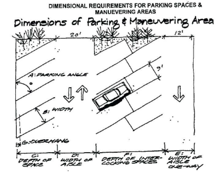 Design Standards  Dimensional requirements for parking spaces. DAB 501   Parking Standards   Colorado Springs