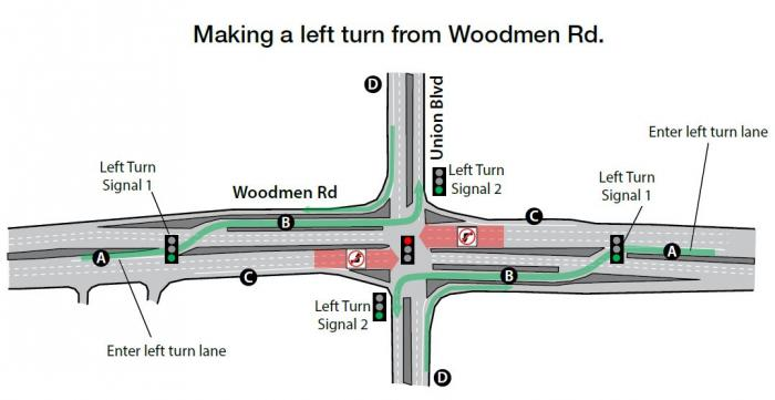 graphic of woodmen road
