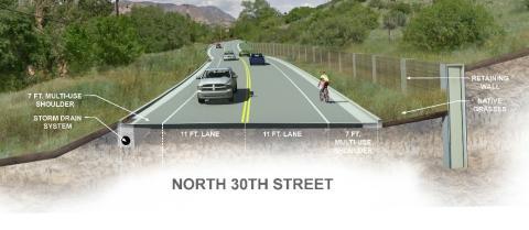 rendering of 30th street
