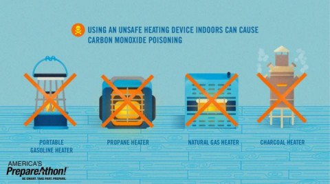safe heating graphic