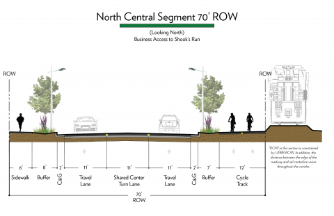 Rendering for north central section of Las Vegas street corridor
