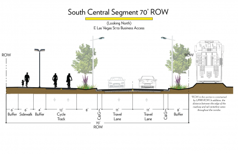 Design of South central segment of Las Vegas Street corridor