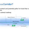 What is a corridor? The area context and potential paths for travel that connect destinations; not just a named roadway