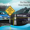 graphic showing six inches of water can sweep an adult away. twelve inches of fast moving water can carry a small car away. eighteen to twenty-four inches of water can sweep away SUVs, vans and trucks.