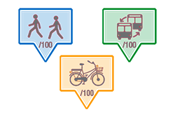 icon shows pedestrian, biker and bus